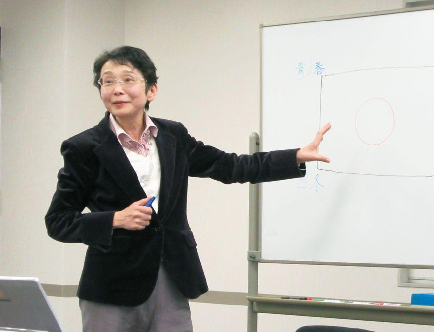 大志塾の藤原美津子先生